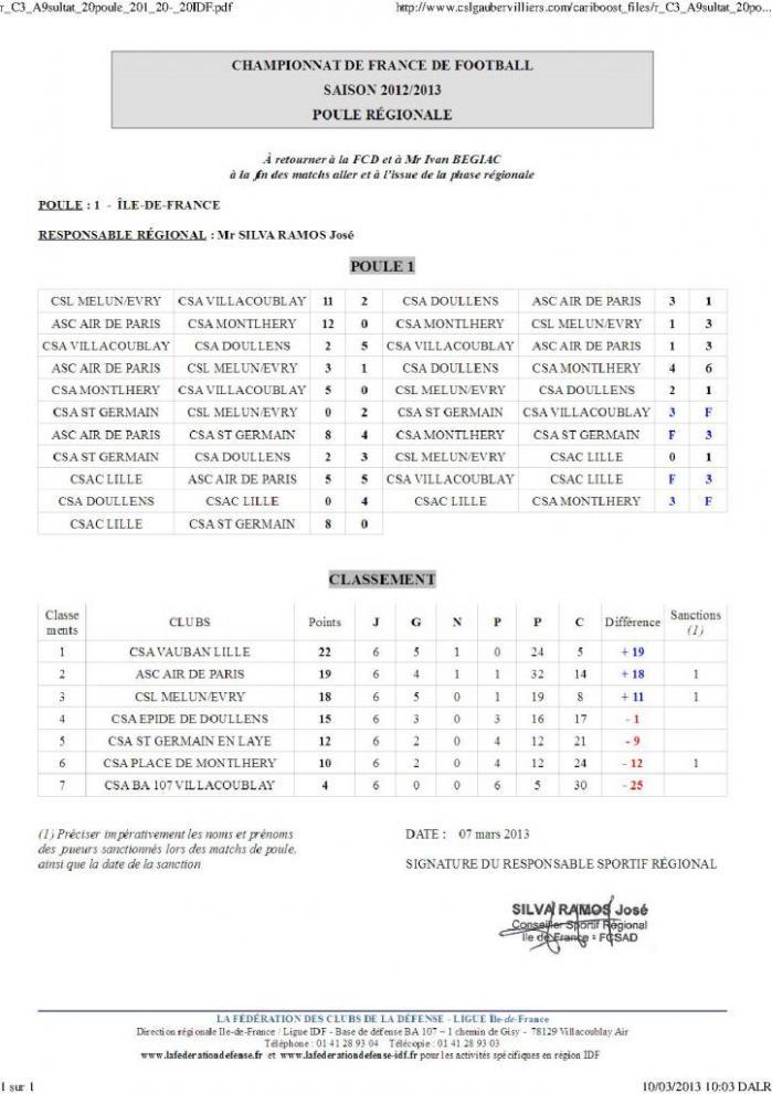 classement-final-championnat-fcd-poule-1-2012-2013.jpg