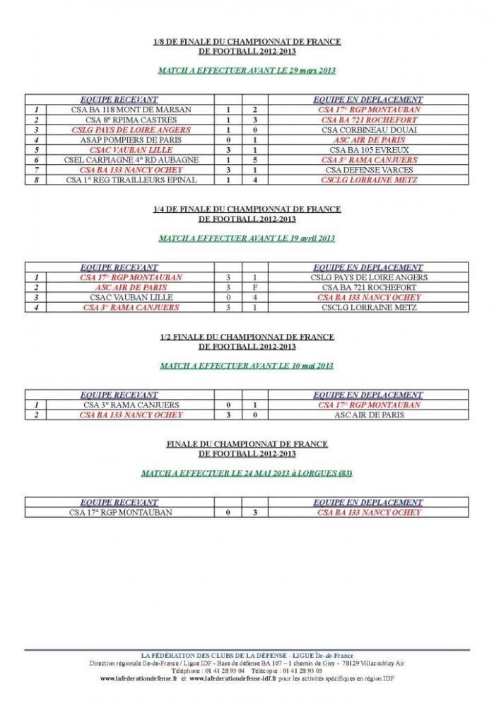 classement-final-chpt-fcd-2012-2013.jpg