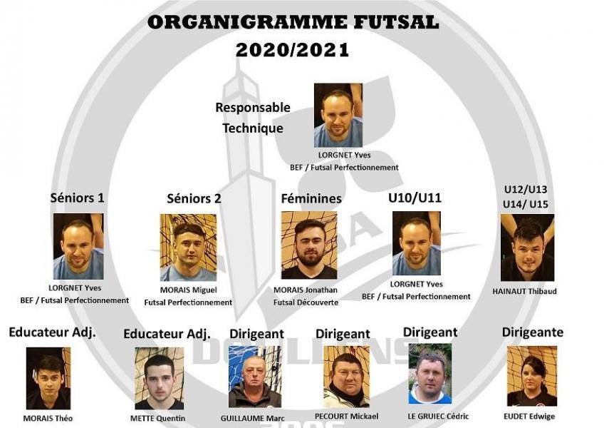 Organigrame futsal 2020 2021a